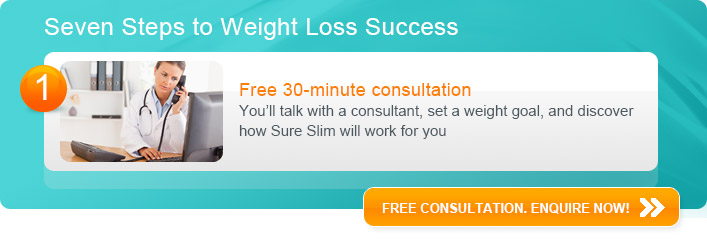 Free 30-minute consultation - You'll meet with a consultant, set a weight goal, and discover how Sure Slim will work for you