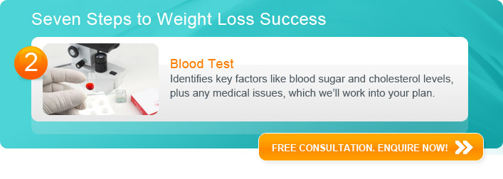 Blood Test - Identifies key factors like blood sugar and cholesterol levels, plus any medical issues, which we'll work into your plan.